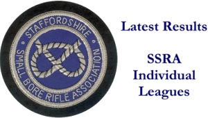 Latest Results for SSRA Individual Leagues banner.